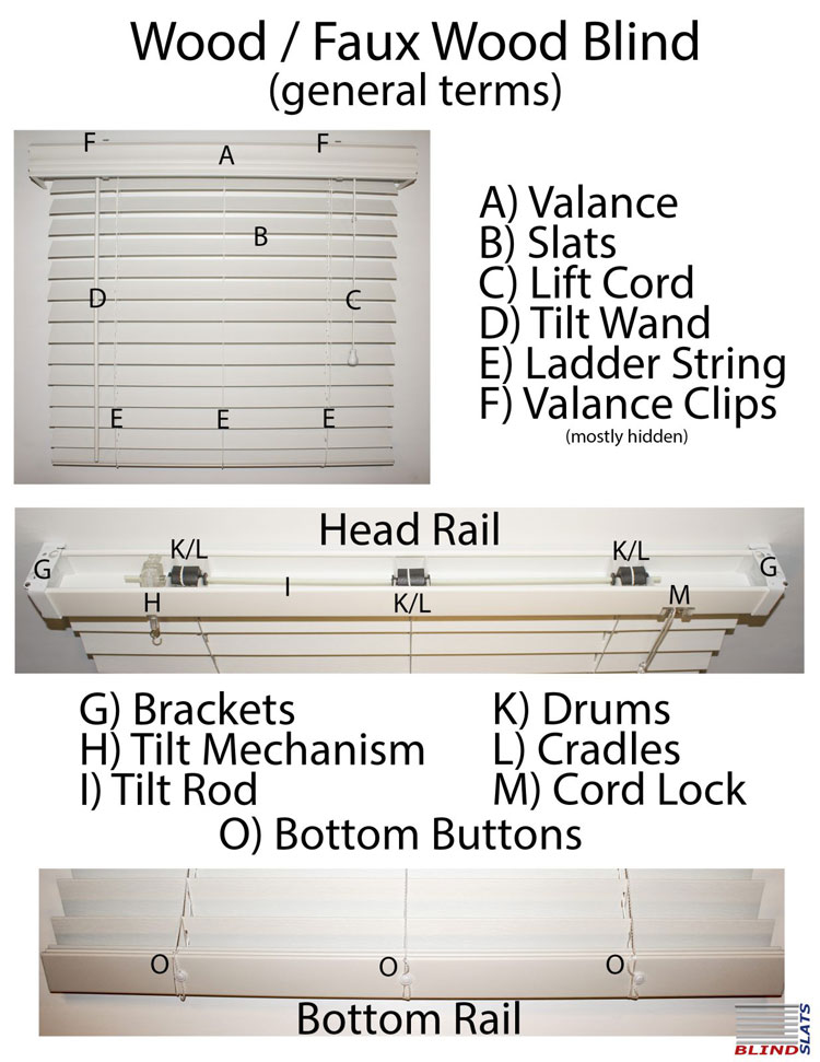 2 inch horizontal wood, faux wood and venetian blind diagram with useful part terms