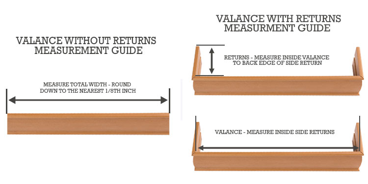 Valance-Measure-Diagram-Instruction